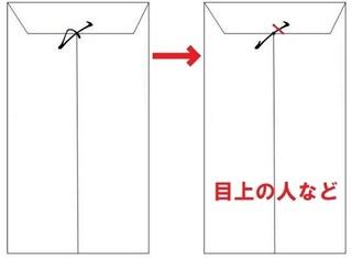 〆の書き方・暖簾のくぐり方: 通信の日本語教師養成講座 受講生